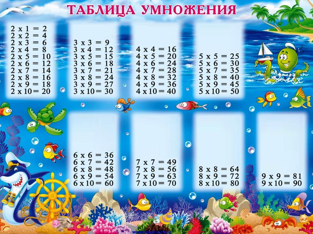 15_tablitca